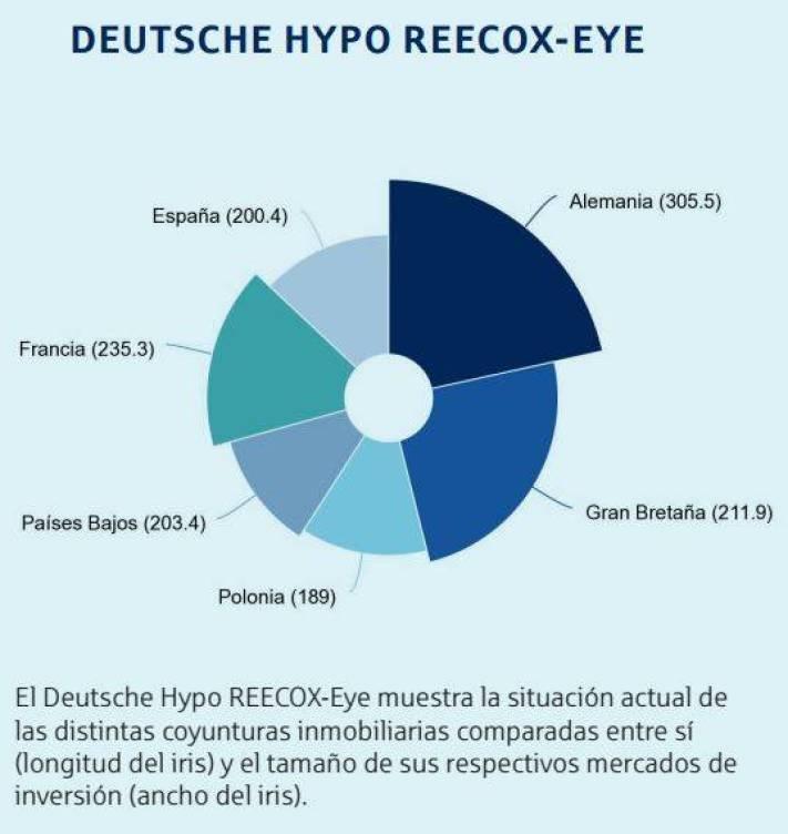 Deutsche Hypo.